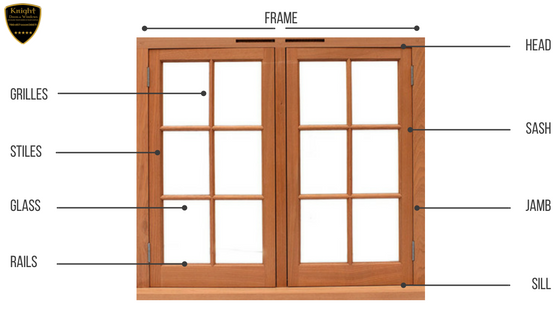 faq friday window parts knight doors and windows. Black Bedroom Furniture Sets. Home Design Ideas